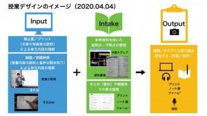 オンライン 授業デザイン-2hp-2
