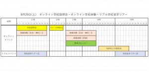 200829聖学院1日体験DAYタイムテーブルVer.5(ホームページ用)調整