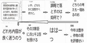 東星学園 大矢正則校長 カトリック ミッション 男女 楽しい ことば たち(3)
